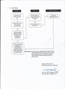 Alur Kerja Layanan Pendaftaran Ujian Lisan